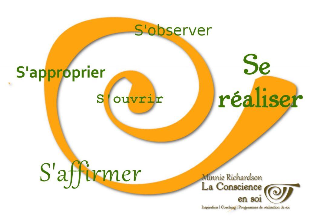 spirale-et-principes
